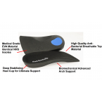 FootSoothers™ 3/4 Orthotic Insoles Arch Support Pronation Fallen Arches FlatFeet
