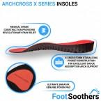 Edison Elite ArchCrossX Orthotic Insole for plantar fasciitis